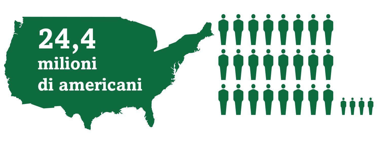Mappa dei 24,4 milioni di americani che attualmente sono affetti da cataratte