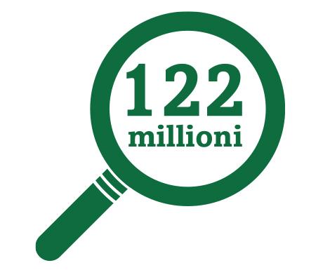 Icona lente di ingrandimento che rappresenta 122 milioni di persone negli Stati Uniti con presbiopia