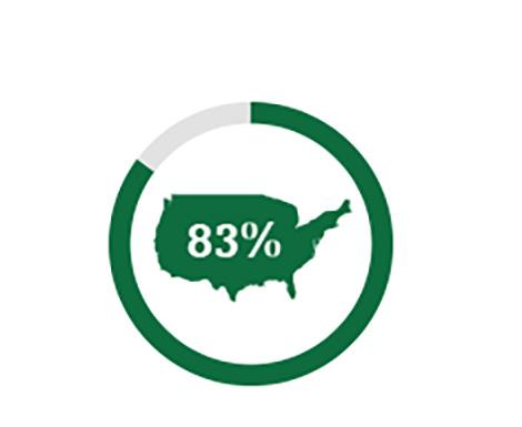 Icona mappa che rappresenta l'83% degli americani che non conoscono la presbiopia