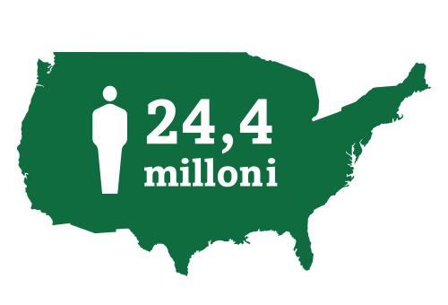 Icona mappa che rappresenta 24,4 milioni di americani affetti da cataratte